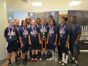 Baylor Basketball Athletic Events